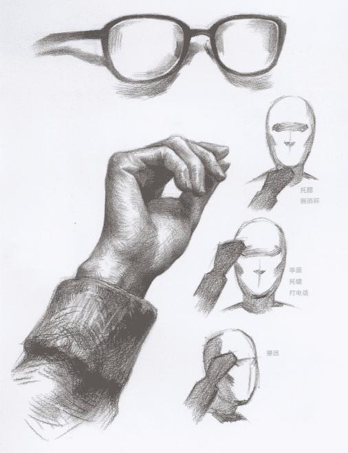 重庆美术培训 | 你知道如何画好素描头像中的眼镜、帽子和围巾吗?