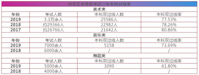重庆美术培训,重庆美术集训03