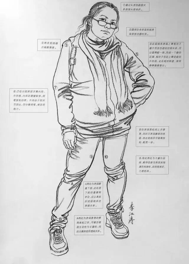 重庆美术集训,重庆十大画室01