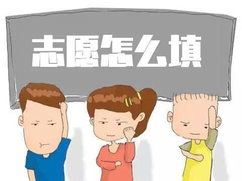 重庆美术培训学校教你高考志愿填报技巧!