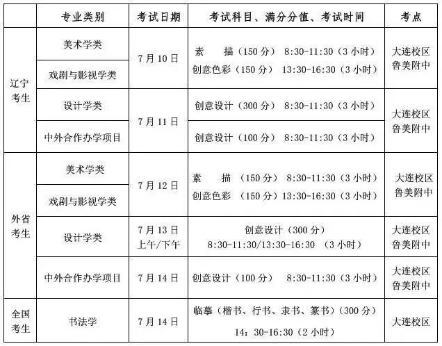 重庆美术培训,重庆十大画室16